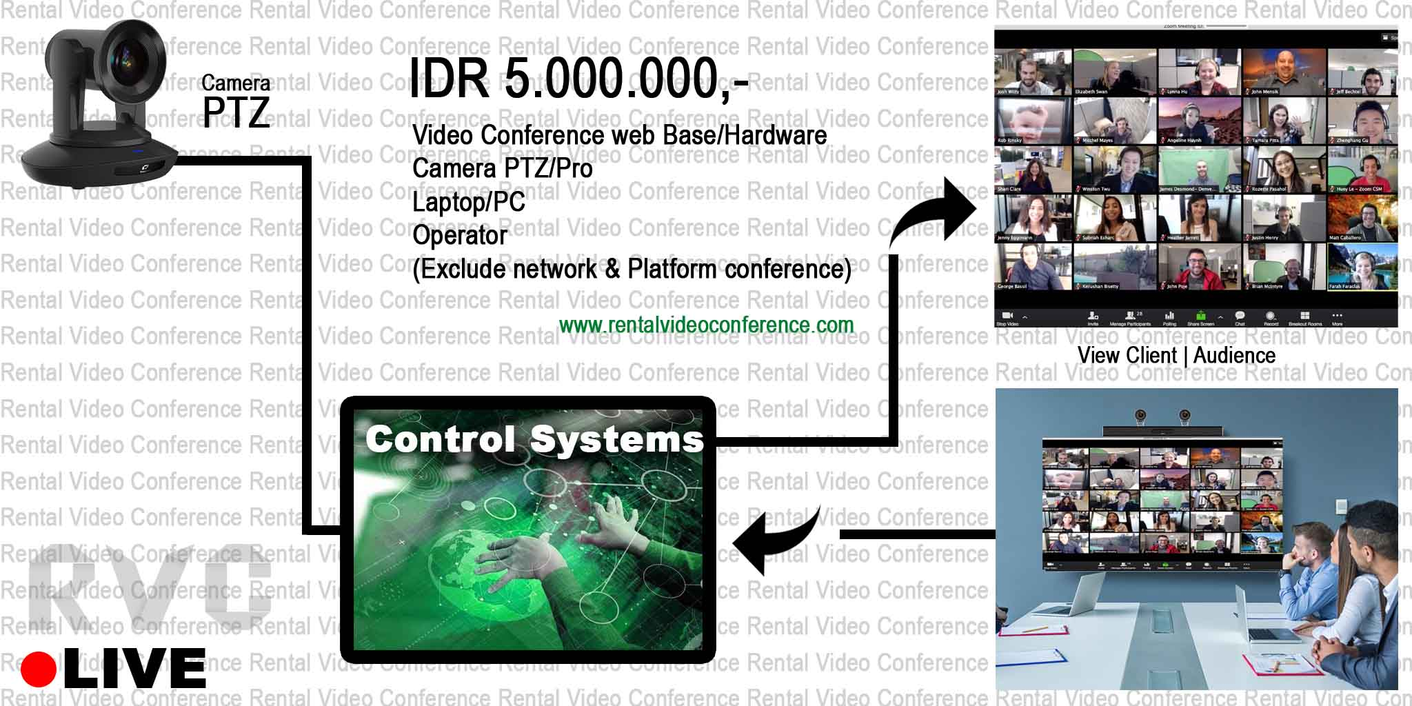 Paket sewa rental video conference perhari copy