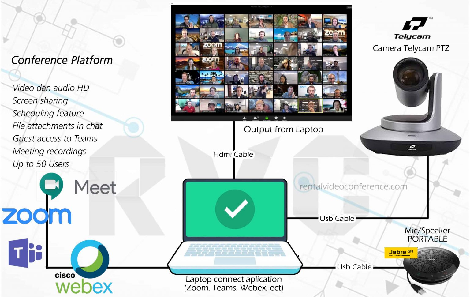 Harga Rental Video Conference Pancoran Mas